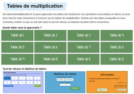 Classetice Apprendre Les Tables De Multiplications
