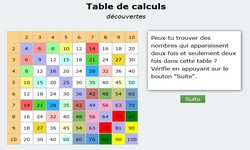 Classetice calcul et calcul mental for Methode table multiplication